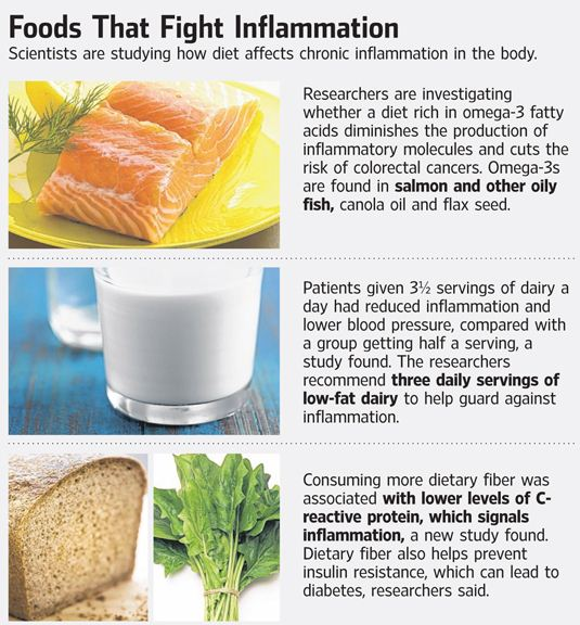 disease prevention diet